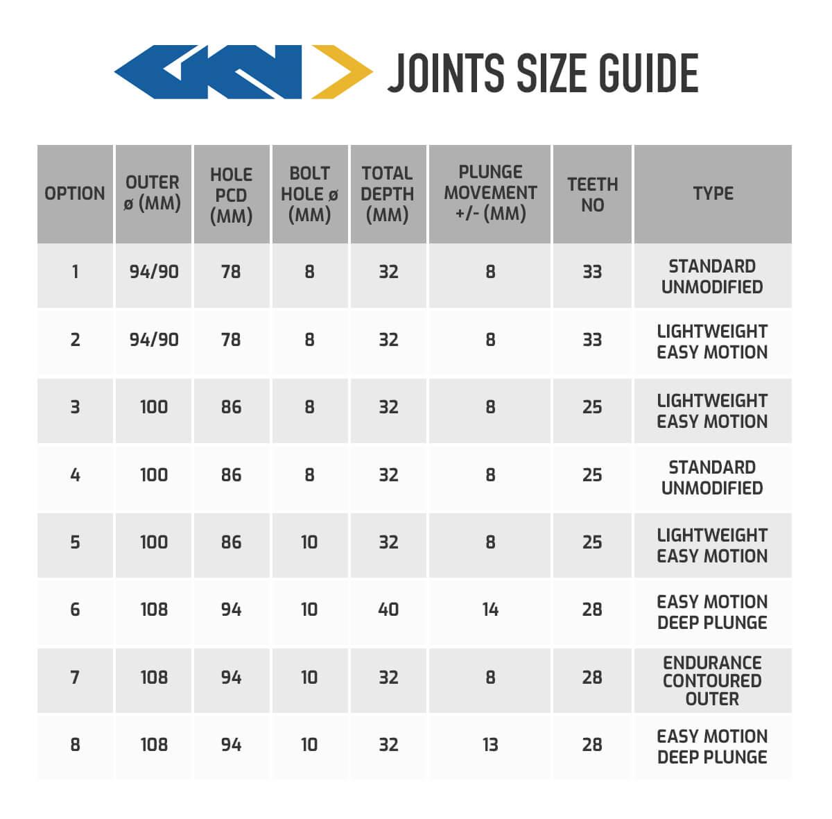 Cv Joint Repair Cost >> Buy GKN CV Joints   Demon Tweeks